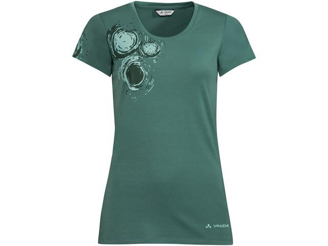 VAUDE Gleann V Maillot Mujer, nickel green